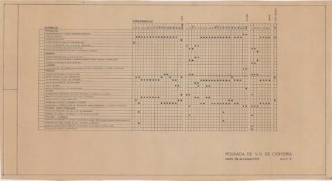 mapa de acabamentos Mapa de acabamentos nucleos R1   UP ATOM Production Server mapa de acabamentos